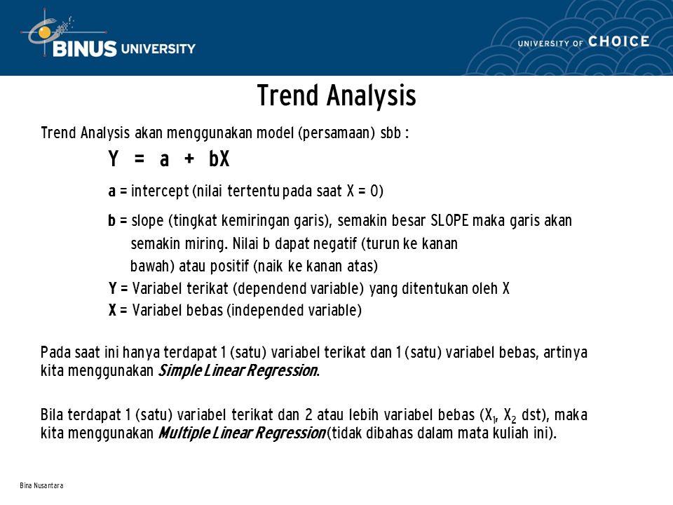 Bina Nusantara Trend Analysis Trend Analysis akan menggunakan model (persamaan) sbb : Y = a + bX a = intercept (nilai tertentu pada saat X = 0) b = sl