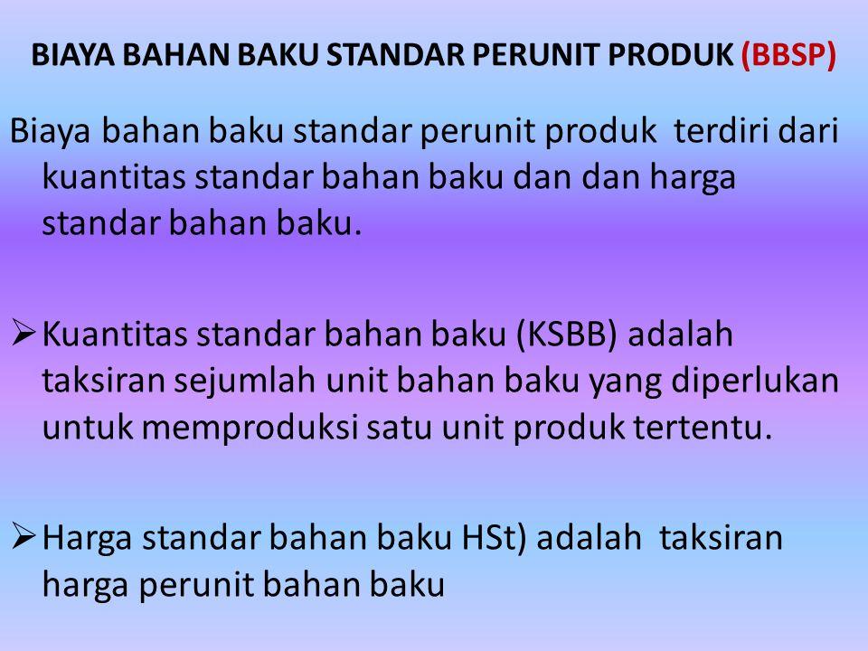 BIAYA BAHAN BAKU STANDAR PERUNIT PRODUK (BBSP) Biaya bahan baku standar perunit produk terdiri dari kuantitas standar bahan baku dan dan harga standar