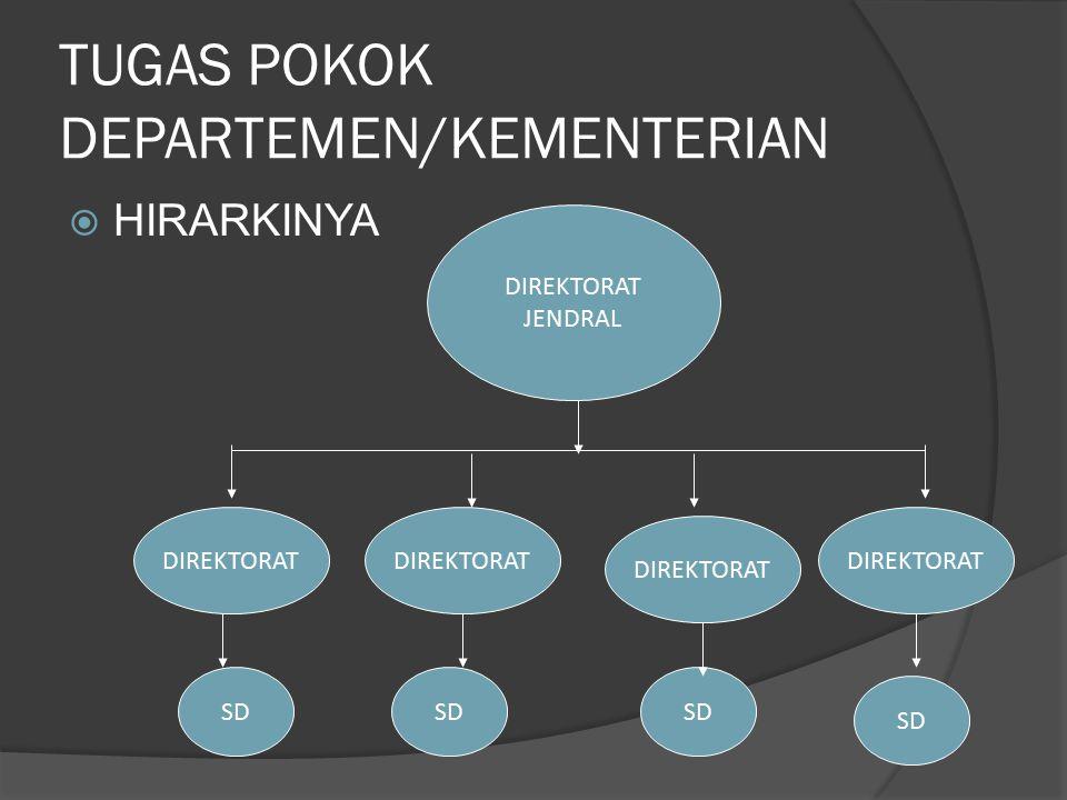 TUGAS POKOK DEPARTEMEN/KEMENTERIAN  HIRARKINYA DIREKTORAT JENDRAL DIREKTORAT SD