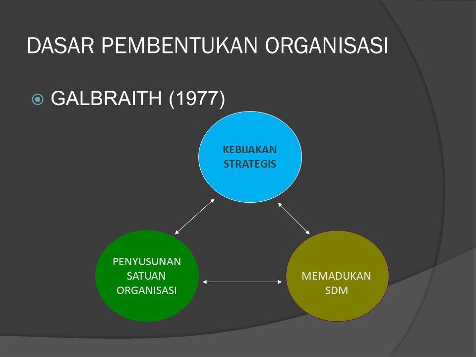 DASAR PEMBENTUKAN ORGANISASI  GALBRAITH (1977) KEBIJAKAN STRATEGIS PENYUSUNAN SATUAN ORGANISASI MEMADUKAN SDM