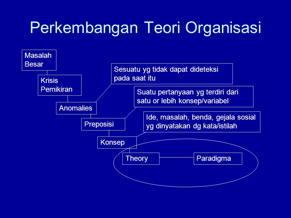 Tokoh Aliran Kontingensi: Jay W.Lorsch & Paul R.