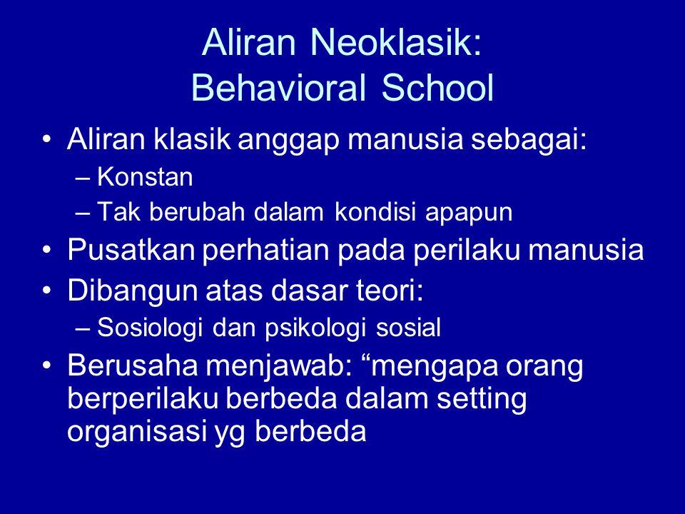 Aliran Neoklasik: Behavioral School Aliran klasik anggap manusia sebagai: –Konstan –Tak berubah dalam kondisi apapun Pusatkan perhatian pada perilaku manusia Dibangun atas dasar teori: –Sosiologi dan psikologi sosial Berusaha menjawab: mengapa orang berperilaku berbeda dalam setting organisasi yg berbeda