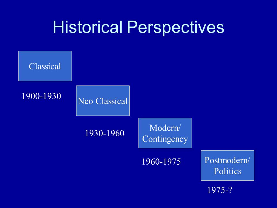 Historical Perspectives Classical Neo Classical Modern/ Contingency Postmodern/ Politics 1900-1930 1930-1960 1960-1975 1975-?