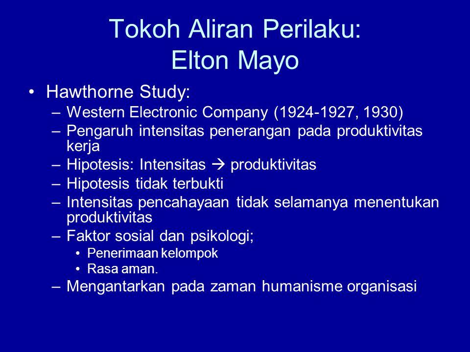Tokoh Aliran Perilaku: Elton Mayo Hawthorne Study: –Western Electronic Company (1924-1927, 1930) –Pengaruh intensitas penerangan pada produktivitas kerja –Hipotesis: Intensitas  produktivitas –Hipotesis tidak terbukti –Intensitas pencahayaan tidak selamanya menentukan produktivitas –Faktor sosial dan psikologi; Penerimaan kelompok Rasa aman.