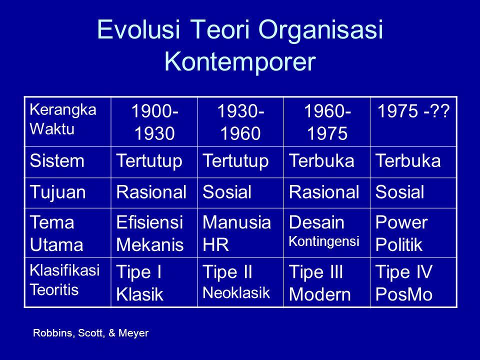 Evolusi Teori Organisasi Kontemporer Kerangka Waktu 1900- 1930 1930- 1960 1960- 1975 1975 -?.