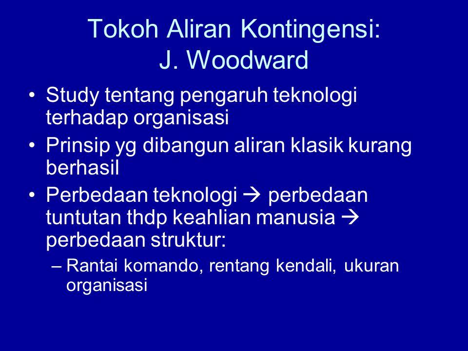 Tokoh Aliran Kontingensi: J.