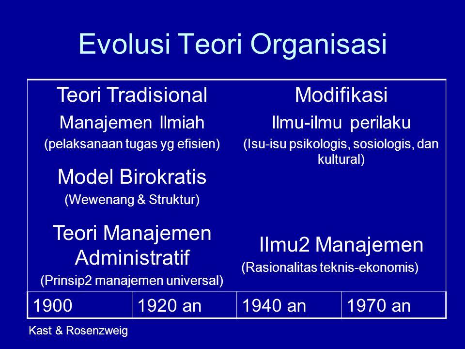 Evolusi Teori Organisasi Kast & Rosenzweig Teori Tradisional Manajemen Ilmiah (pelaksanaan tugas yg efisien) Model Birokratis (Wewenang & Struktur) Teori Manajemen Administratif (Prinsip2 manajemen universal) Modifikasi Ilmu-ilmu perilaku (Isu-isu psikologis, sosiologis, dan kultural) Ilmu2 Manajemen (Rasionalitas teknis-ekonomis) 19001920 an1940 an1970 an