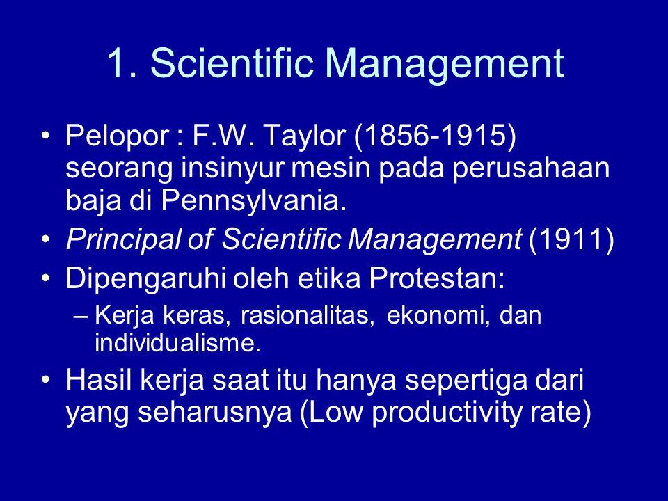 Aliran (Modern) Kontingensi Suatu organisasi harus berhubungan dengan lingkungannya Organisasi yg efektif adalah jika struktur organisasinya mampu menyesuaikan dengan karakteristik lingkungannya Adaptabilitas dan fleksibilitas dalam proses pengambilan keputusan
