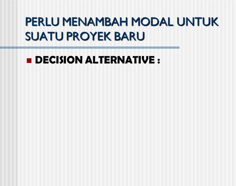 PERLU MENAMBAH MODAL UNTUK SUATU PROYEK BARU DECISION ALTERNATIVE :