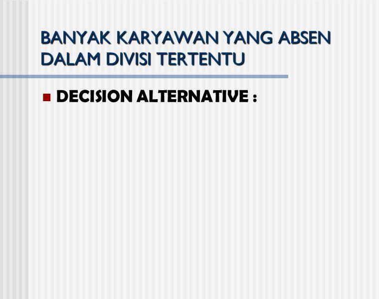 BANYAK KARYAWAN YANG ABSEN DALAM DIVISI TERTENTU DECISION ALTERNATIVE :
