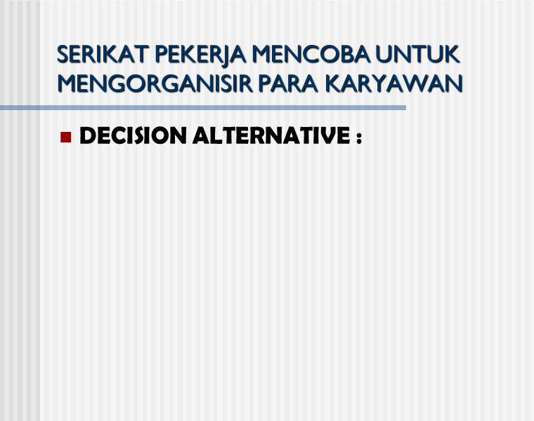 SERIKAT PEKERJA MENCOBA UNTUK MENGORGANISIR PARA KARYAWAN DECISION ALTERNATIVE :