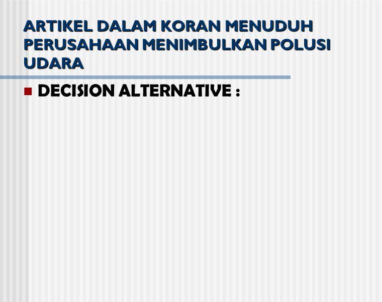 ARTIKEL DALAM KORAN MENUDUH PERUSAHAAN MENIMBULKAN POLUSI UDARA DECISION ALTERNATIVE :