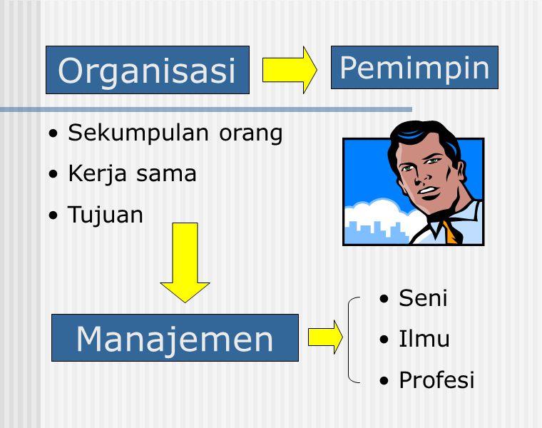 Manajemen Organisasi Pemimpin Seni Ilmu Profesi Sekumpulan orang Kerja sama Tujuan
