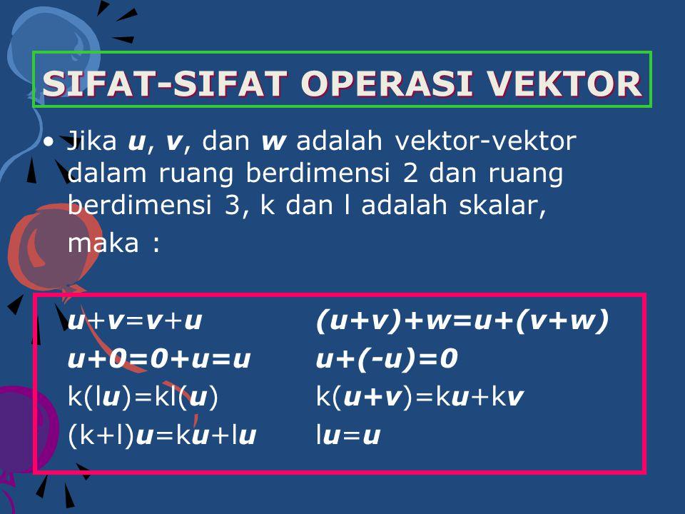 SIFAT-SIFAT OPERASI VEKTOR Jika u, v, dan w adalah vektor-vektor dalam ruang berdimensi 2 dan ruang berdimensi 3, k dan l adalah skalar, maka : u+v=v+