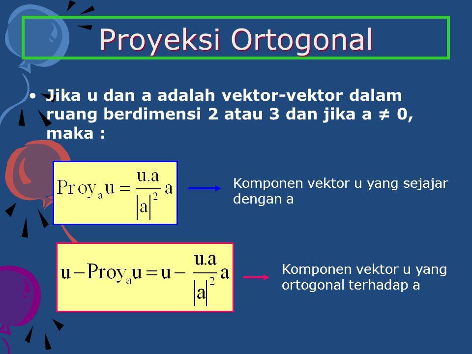 Proyeksi Ortogonal Jika u dan a adalah vektor-vektor dalam ruang berdimensi 2 atau 3 dan jika a ≠ 0, maka : Komponen vektor u yang sejajar dengan a Ko