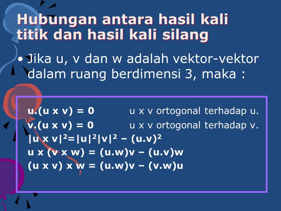 Hubungan antara hasil kali titik dan hasil kali silang Jika u, v dan w adalah vektor-vektor dalam ruang berdimensi 3, maka : u.(u x v) = 0u x v ortogo