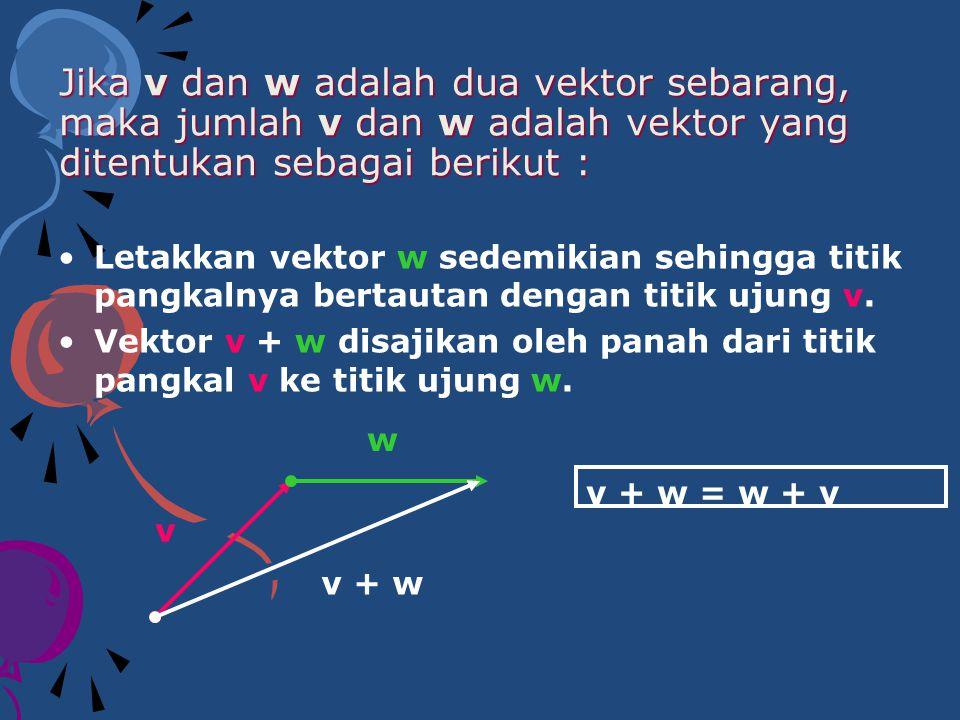 Proyeksi Ortogonal Jika u dan a adalah vektor-vektor dalam ruang berdimensi 2 atau 3 dan jika a ≠ 0, maka : Komponen vektor u yang sejajar dengan a Komponen vektor u yang ortogonal terhadap a