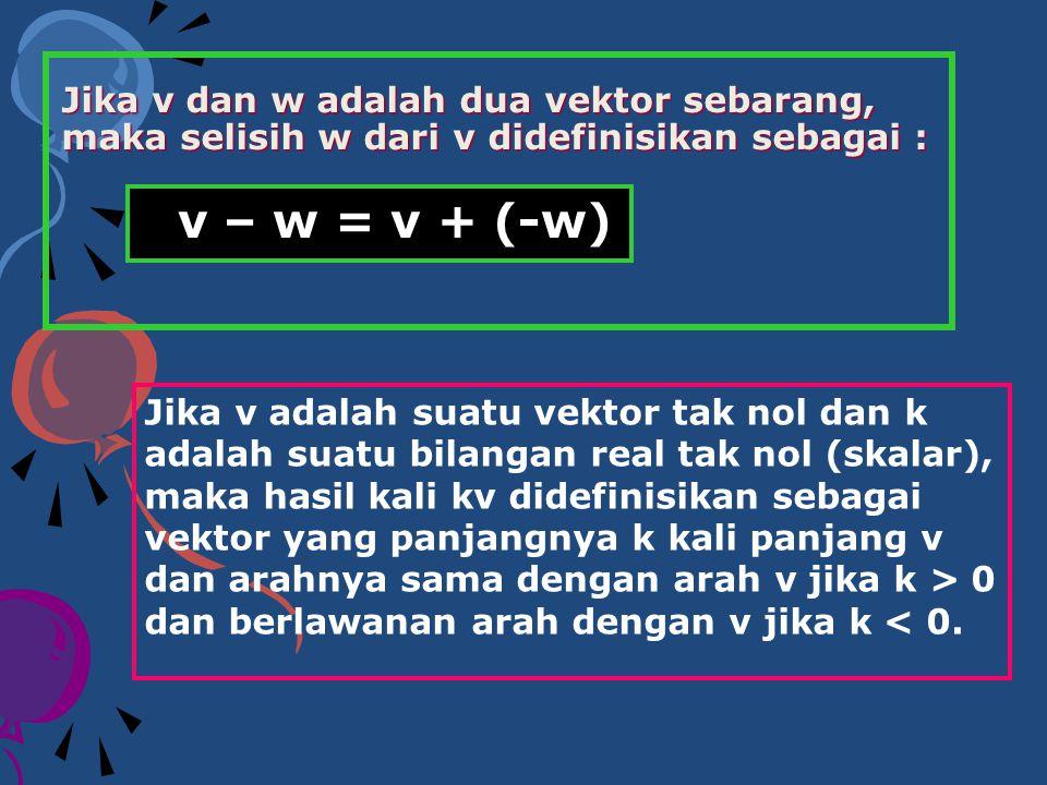 Vektor-vektor dalam sistem koordinat Vektor-Vektor dalam Ruang Berdimensi 2 (Bidang) Koordinat v 1 dan v 2 dari titik ujung v disebut komponen v, dan kita tuliskan : v = (v 1, v 2 ) x y v (v 1, v 2 )