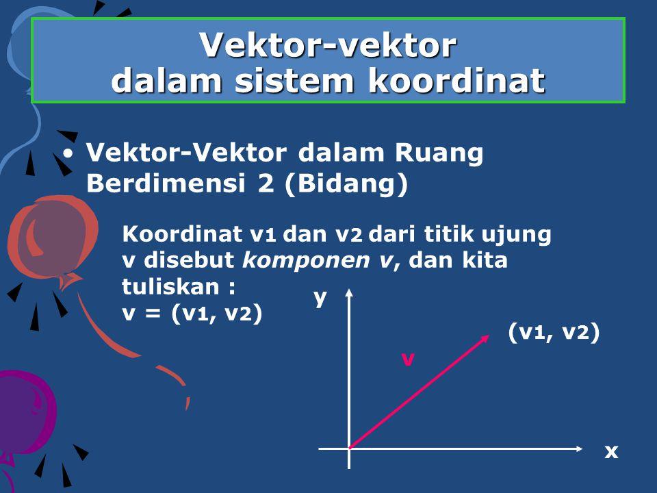 Vektor-vektor dalam sistem koordinat Vektor-Vektor dalam Ruang Berdimensi 2 (Bidang) Koordinat v 1 dan v 2 dari titik ujung v disebut komponen v, dan