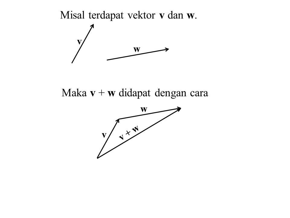 Misal terdapat vektor v dan w. v w Maka v + w didapat dengan cara v w v + w