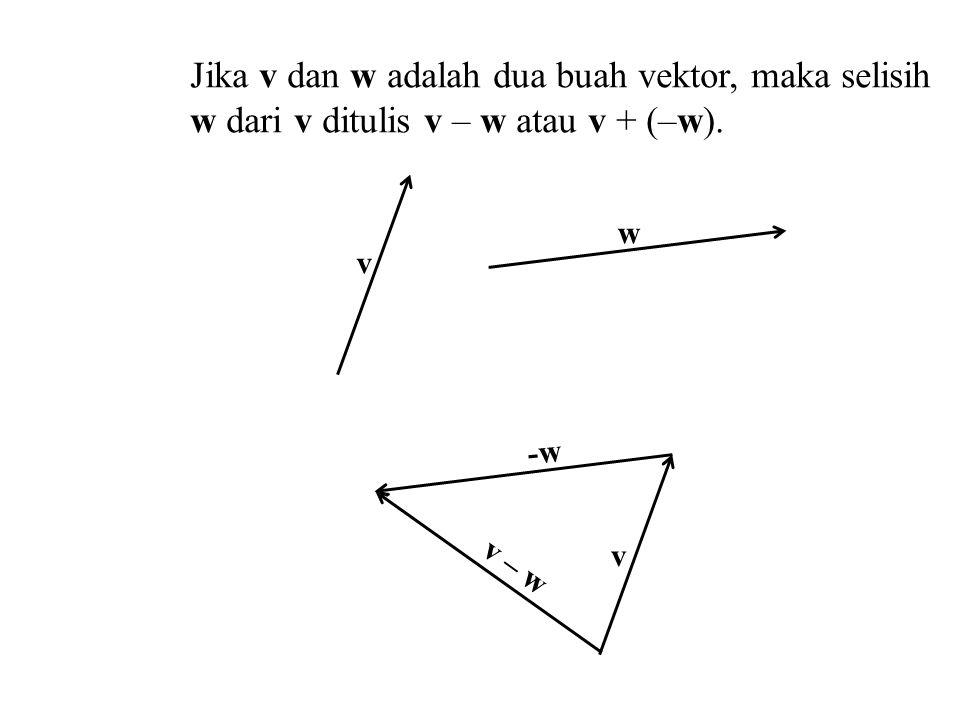 Jika v dan w adalah dua buah vektor, maka selisih w dari v ditulis v – w atau v + (–w). v w v v – w -w