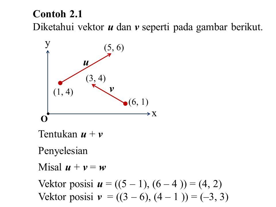 Contoh 2.1 Diketahui vektor u dan v seperti pada gambar berikut. u (1, 4) (5, 6) v (3, 4) (6, 1) x y  O Tentukan u + v Penyelesian Misal u + v = w Ve
