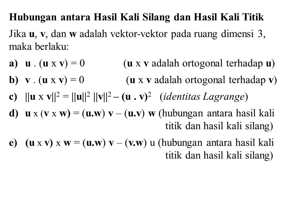 Hubungan antara Hasil Kali Silang dan Hasil Kali Titik Jika u, v, dan w adalah vektor-vektor pada ruang dimensi 3, maka berlaku: a)u. (u x v) = 0(u x