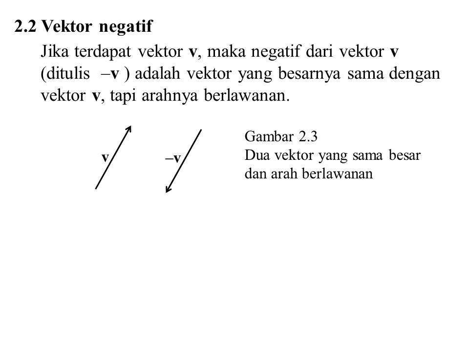 2.2 Vektor negatif Jika terdapat vektor v, maka negatif dari vektor v (ditulis –v ) adalah vektor yang besarnya sama dengan vektor v, tapi arahnya ber