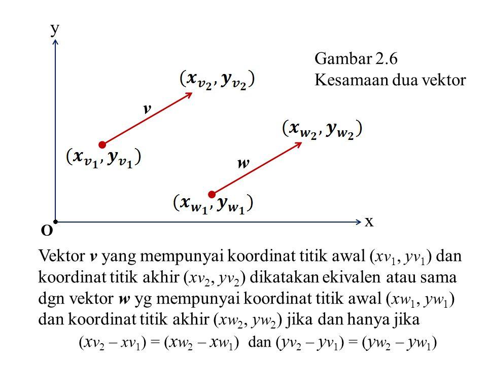 Vektor v yang mempunyai koordinat titik awal (x v 1, y v 1 ) dan koordinat titik akhir (x v 2, y v 2 ) dikatakan ekivalen atau sama dgn vektor w yg me