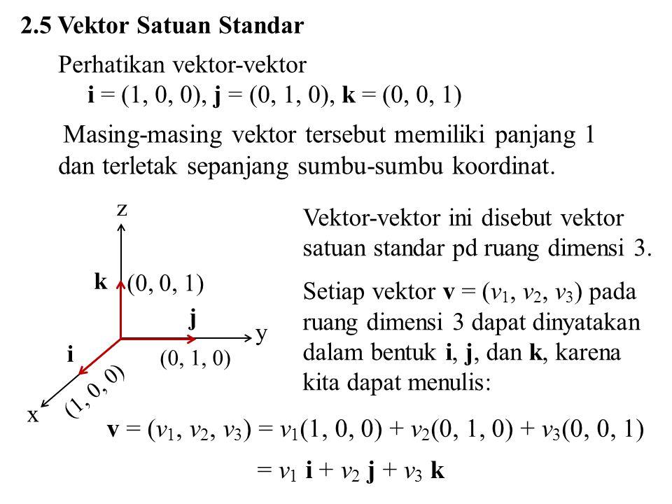 z y x 2.5 Vektor Satuan Standar Perhatikan vektor-vektor i = (1, 0, 0), j = (0, 1, 0), k = (0, 0, 1) Masing-masing vektor tersebut memiliki panjang 1