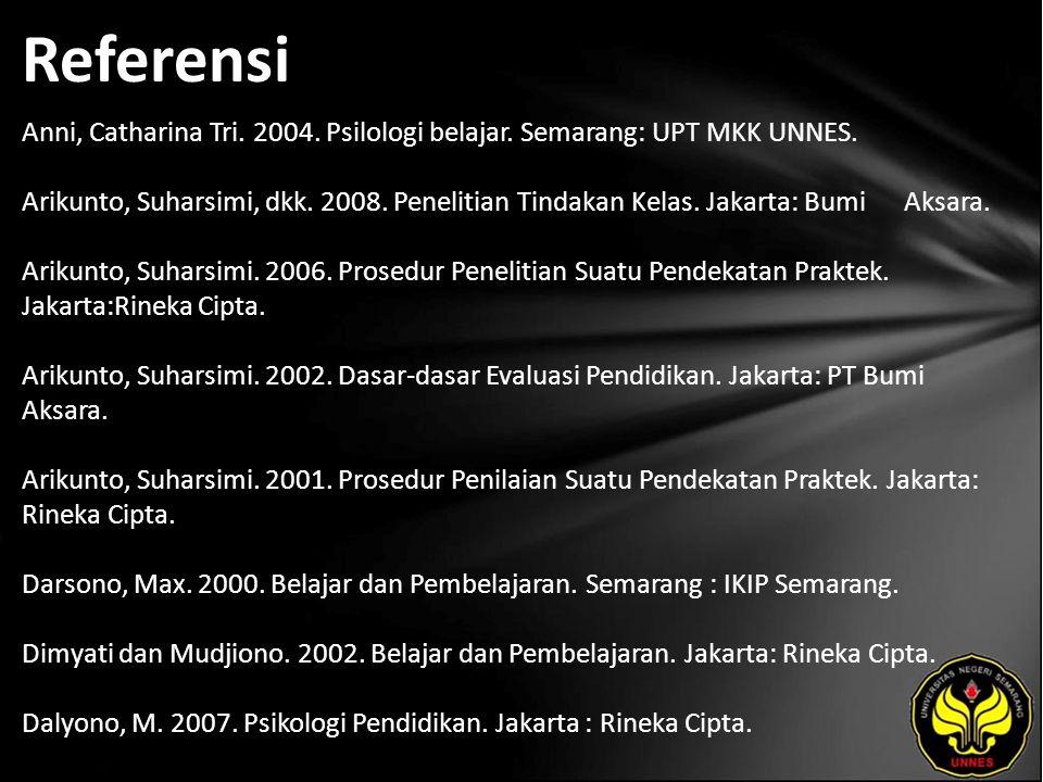 Referensi Anni, Catharina Tri. 2004. Psilologi belajar. Semarang: UPT MKK UNNES. Arikunto, Suharsimi, dkk. 2008. Penelitian Tindakan Kelas. Jakarta: B
