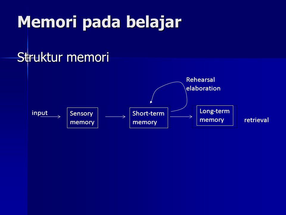 Memori pada belajar Struktur memori Sensory memory Short-term memory Long-term memory input retrieval Rehearsal elaboration