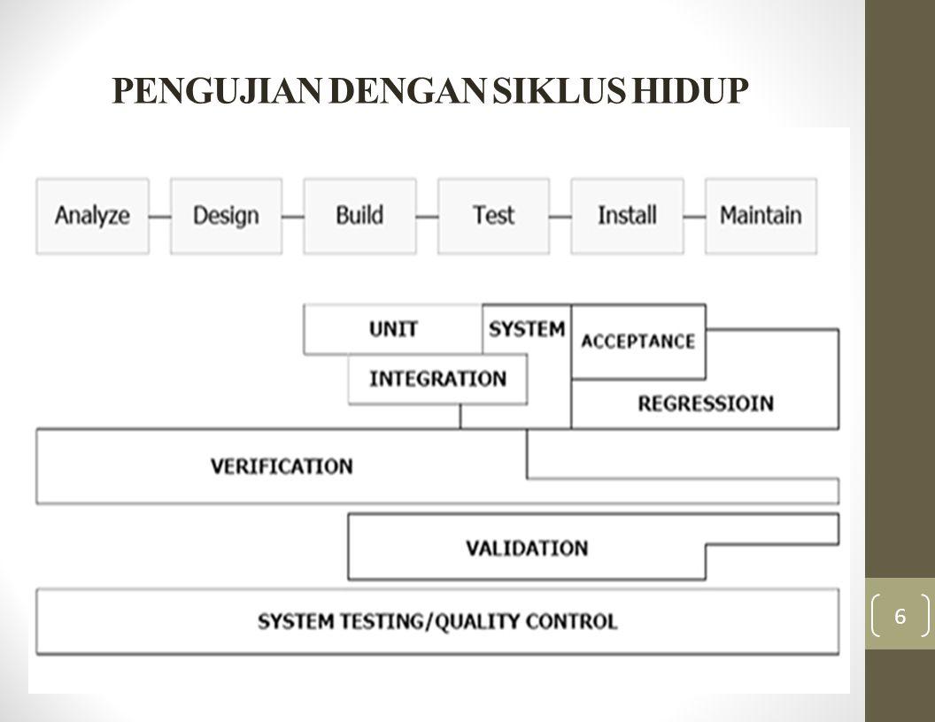 Verifikasi adalah proses evaluasi sebuah sistem atau komponen untuk mendefinisikan bahwa produk memiliki fase pengembangan yang benar dimulai dari awal fase.