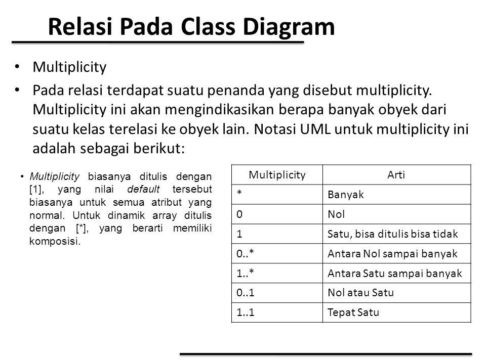 Relasi Pada Class Diagram Multiplicity Pada relasi terdapat suatu penanda yang disebut multiplicity. Multiplicity ini akan mengindikasikan berapa bany