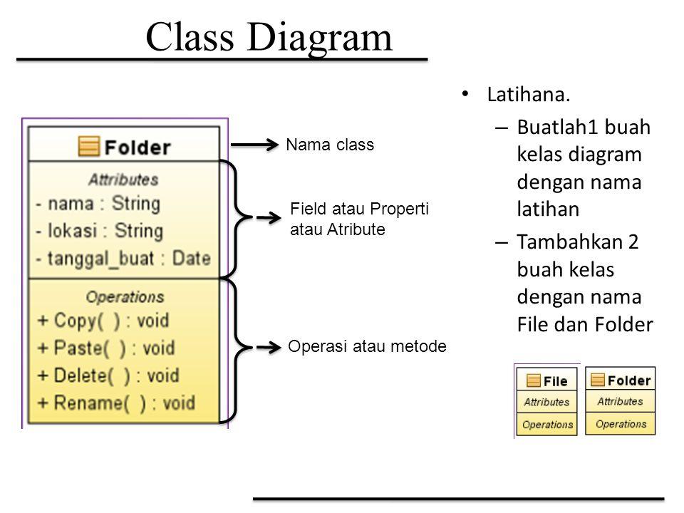 Class Diagram Latihana. – Buatlah1 buah kelas diagram dengan nama latihan – Tambahkan 2 buah kelas dengan nama File dan Folder Nama class Field atau P
