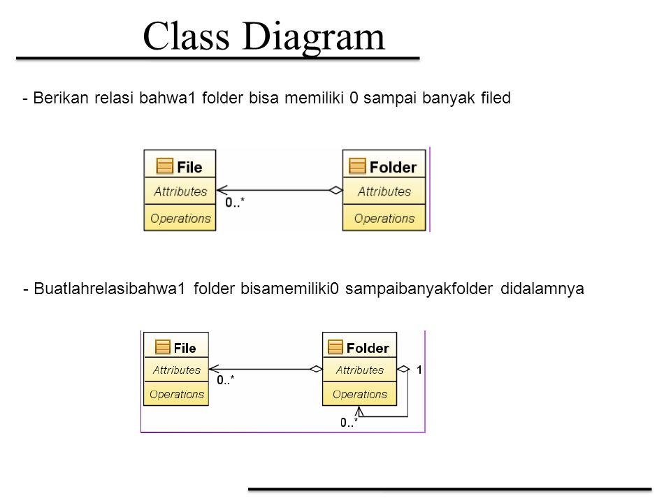 Class Diagram - Berikan relasi bahwa1 folder bisa memiliki 0 sampai banyak filed - Buatlahrelasibahwa1 folder bisamemiliki0 sampaibanyakfolder didalam