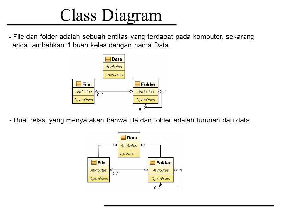 Class Diagram - File dan folder adalah sebuah entitas yang terdapat pada komputer, sekarang anda tambahkan 1 buah kelas dengan nama Data. - Buat relas
