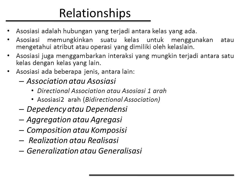 Relationships Asosiasi adalah hubungan yang terjadi antara kelas yang ada. Asosiasi memungkinkan suatu kelas untuk menggunakan atau mengetahui atribut
