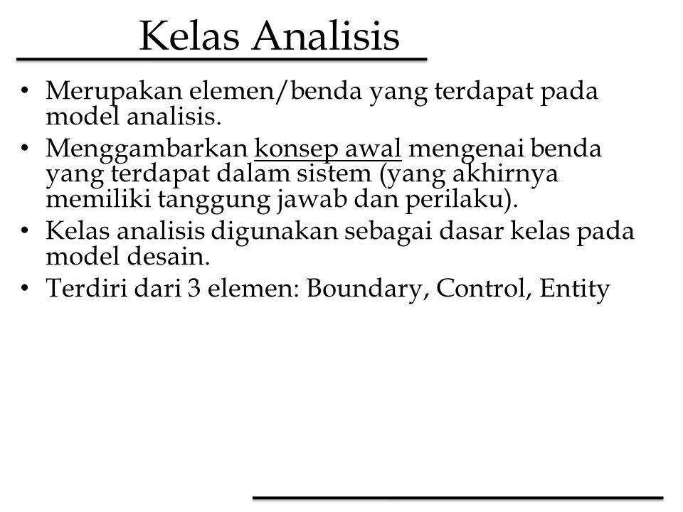 Kelas Analisis Merupakan elemen/benda yang terdapat pada model analisis. Menggambarkan konsep awal mengenai benda yang terdapat dalam sistem (yang akh