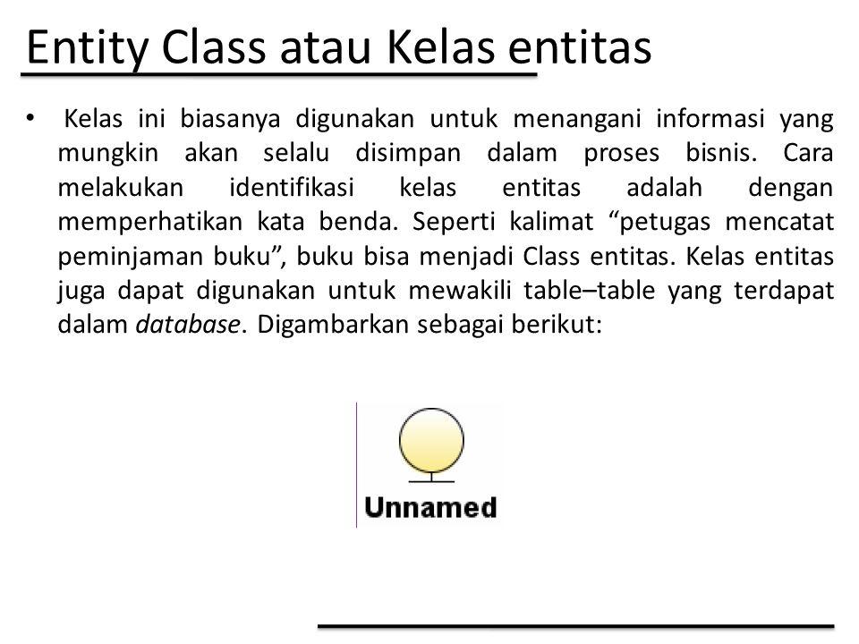 Entity Class atau Kelas entitas Kelas ini biasanya digunakan untuk menangani informasi yang mungkin akan selalu disimpan dalam proses bisnis. Cara mel