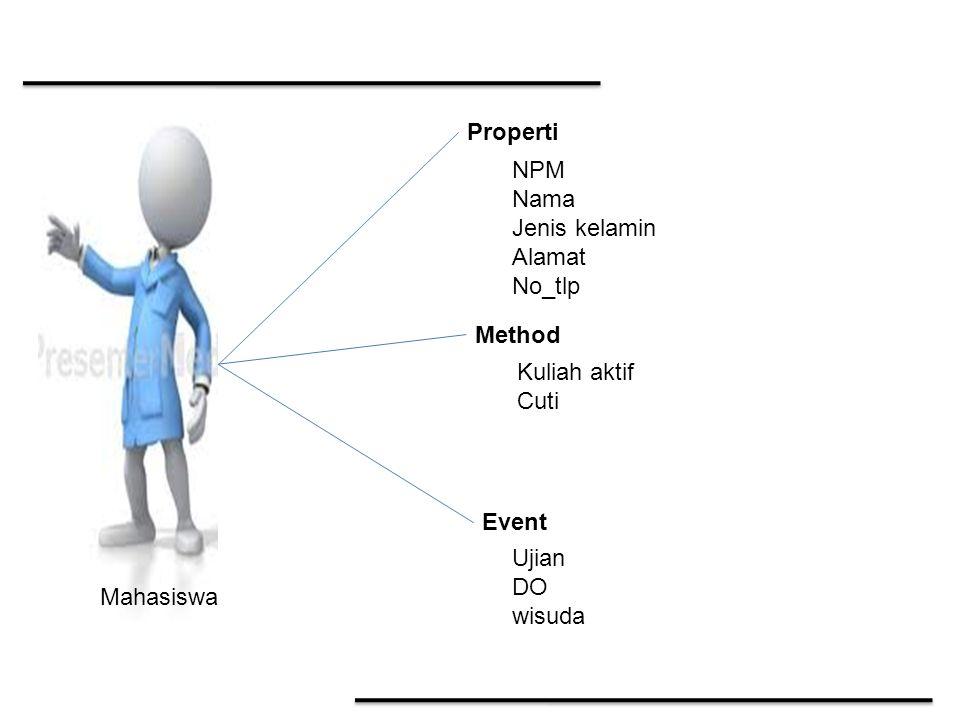 Mahasiswa Properti Method Event NPM Nama Jenis kelamin Alamat No_tlp Kuliah aktif Cuti Ujian DO wisuda