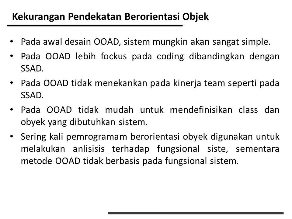 Kekurangan Pendekatan Berorientasi Objek Pada awal desain OOAD, sistem mungkin akan sangat simple. Pada OOAD lebih fockus pada coding dibandingkan den
