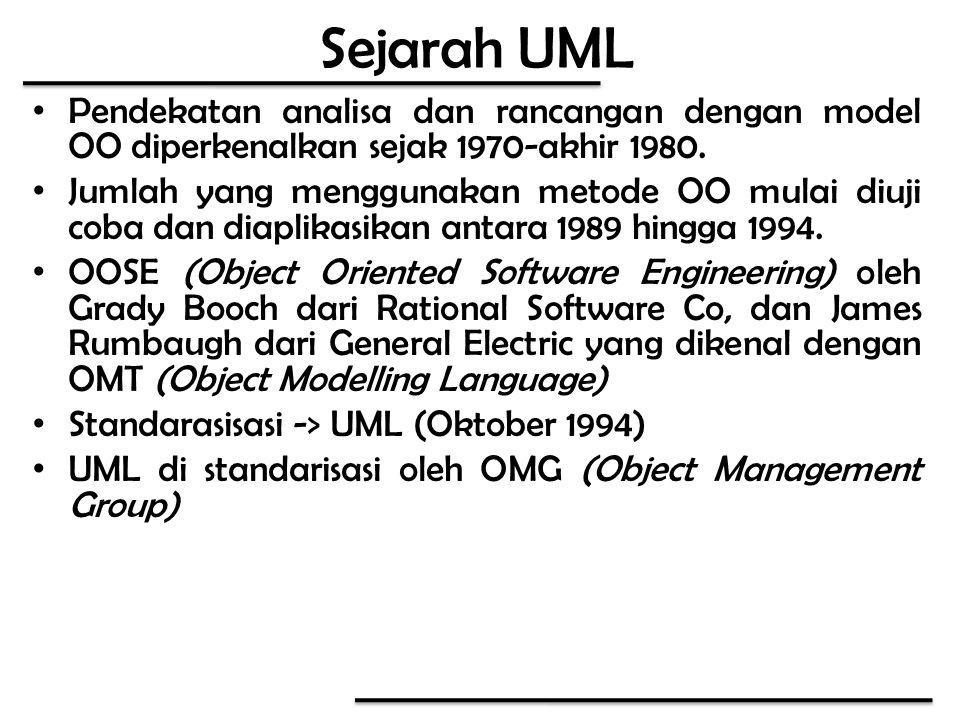 Sejarah UML Pendekatan analisa dan rancangan dengan model OO diperkenalkan sejak 1970-akhir 1980. Jumlah yang menggunakan metode OO mulai diuji coba d