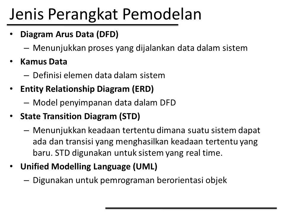 Jenis Perangkat Pemodelan Diagram Arus Data (DFD) – Menunjukkan proses yang dijalankan data dalam sistem Kamus Data – Definisi elemen data dalam siste