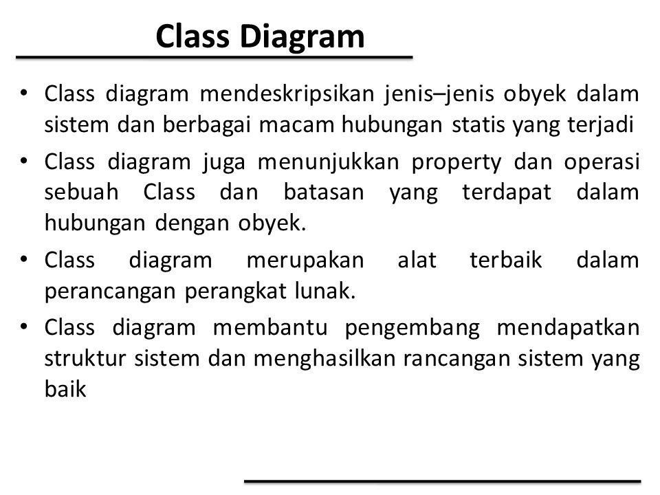Class diagram mendeskripsikan jenis–jenis obyek dalam sistem dan berbagai macam hubungan statis yang terjadi Class diagram juga menunjukkan property d