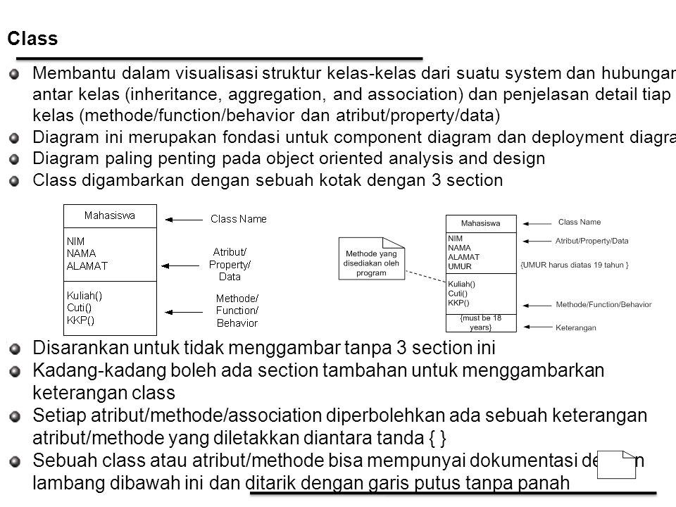 Class Membantu dalam visualisasi struktur kelas-kelas dari suatu system dan hubungan antar kelas (inheritance, aggregation, and association) dan penje
