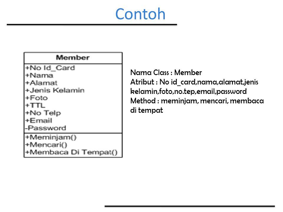 Contoh Nama Class : Member Atribut : No id_card,nama,alamat,jenis kelamin,foto,no.tep,email,password Method : meminjam, mencari, membaca di tempat