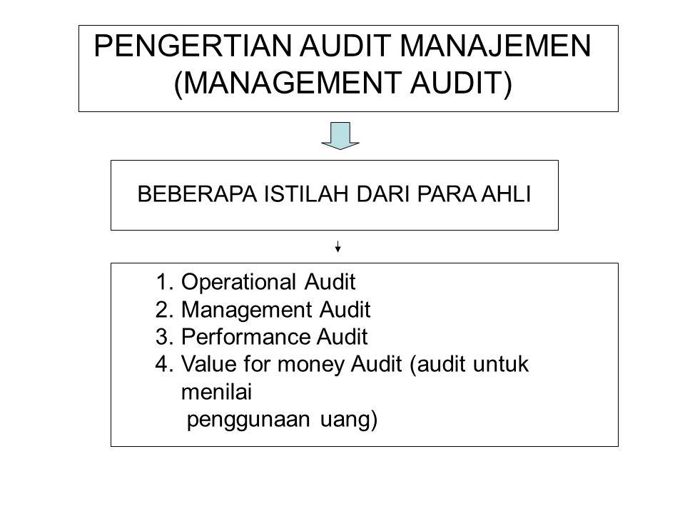 PENGERTIAN AUDIT MANAJEMEN (MANAGEMENT AUDIT) BEBERAPA ISTILAH DARI PARA AHLI 1.Operational Audit 2.Management Audit 3.Performance Audit 4.Value for m