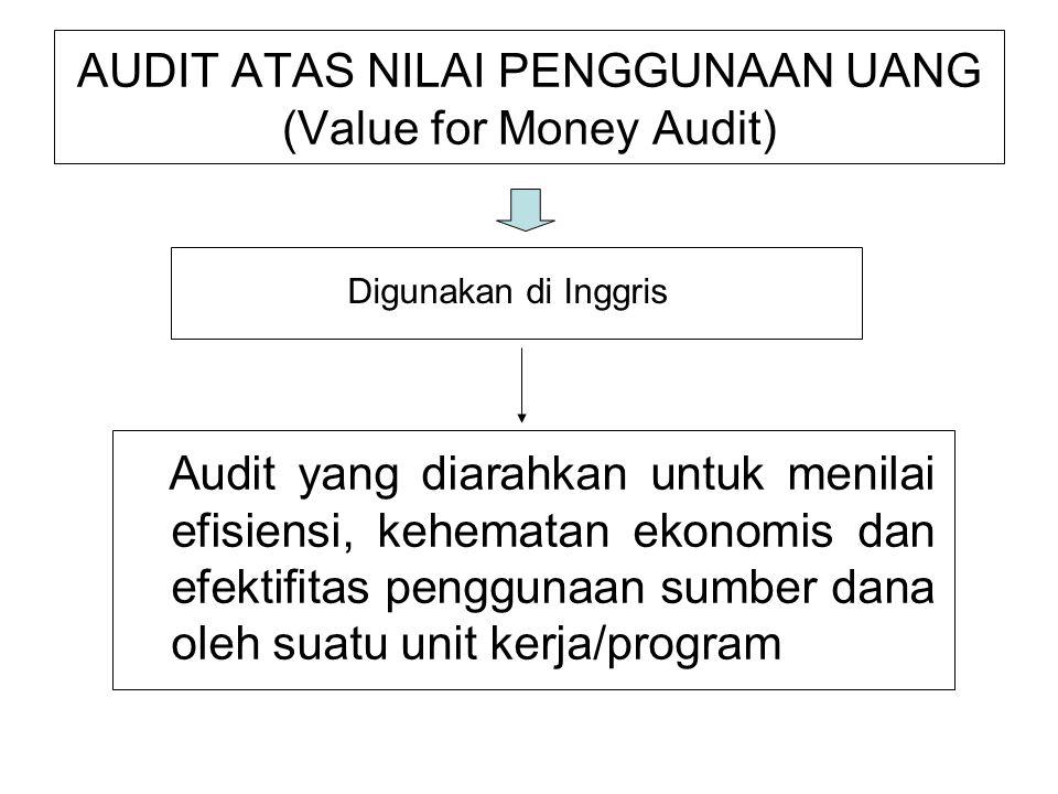 AUDIT ATAS NILAI PENGGUNAAN UANG (Value for Money Audit) Digunakan di Inggris Audit yang diarahkan untuk menilai efisiensi, kehematan ekonomis dan efe