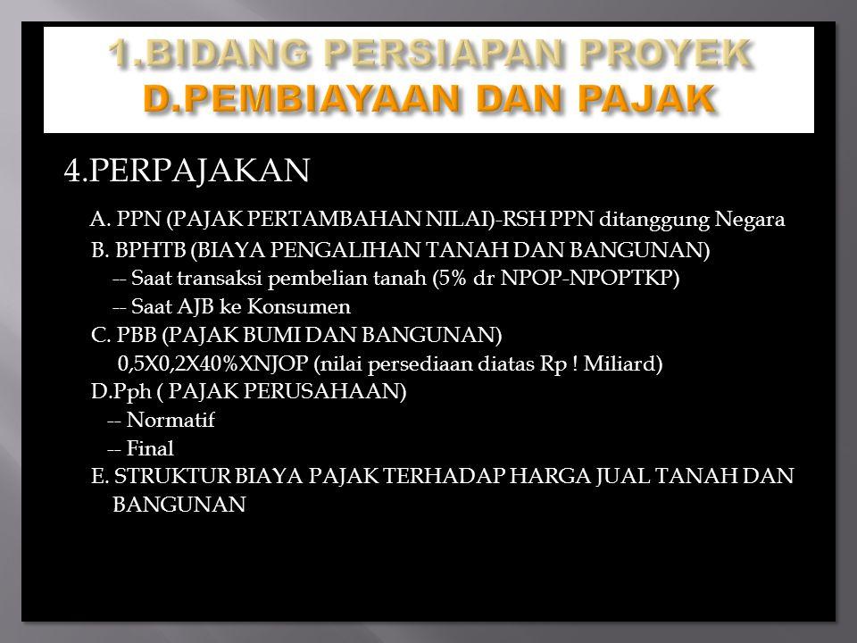 4.PERPAJAKAN A.PPN (PAJAK PERTAMBAHAN NILAI)-RSH PPN ditanggung Negara B.